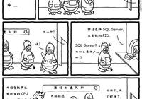 漫畫賞析:Linux 版 SQL Server