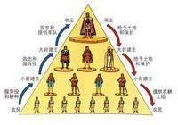 朱元璋建國後,為國家留下了一個極大隱患,後世子孫很難安分守己