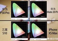 京東方得到華為的研發後,屏幕已經不比三星屏幕差了,為什麼依然有人說三星屏幕好?