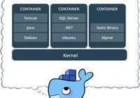 Docker基本概念