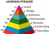 心理學家17年積累1000個案例:到底什麼決定了孩子的學習成績