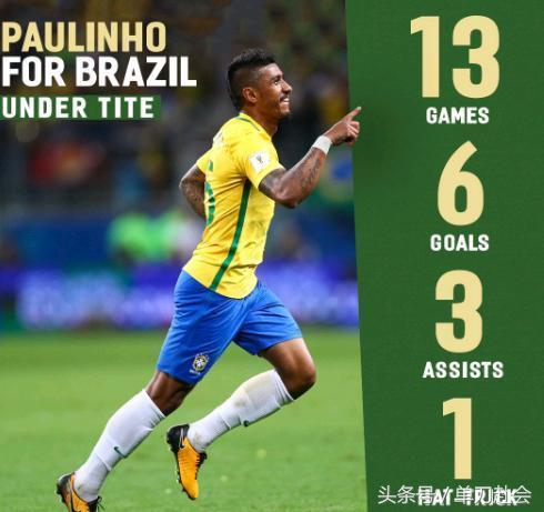 昔日恆大大腿變身巴西頭牌,他拯救了梅西和阿根廷