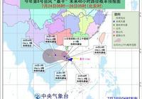 颱風的路徑?