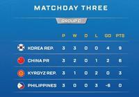 亞洲盃第一支0分出局!他們在第260分鐘,打進了歷史性的1球