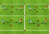 中國足協基礎足球教學 3「初級傳接球訓練」