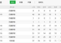孫興民進球,熱刺1-0擊敗曼城,他是否是世界頂級球星?