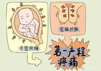 關於分娩的信號,是先見紅好還是先破水好?對寶寶來說有區別嗎?