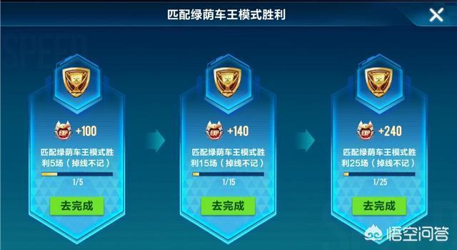 QQ飛車手遊綠茵車王任務怎麼快速完成,雙方約好平局會記錄嗎?