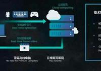 5G來臨,雲遊戲是未來遊戲大勢所趨