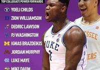 籃球名人堂公佈NCAA最佳大前鋒候選名單:錫安入圍