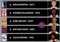 美媒排名含金量最高的總冠軍,73勝常規賽的勇士墊底,你怎麼看?