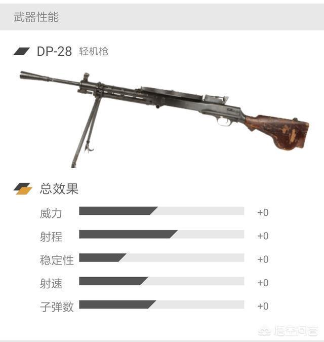 《刺激戰場》DP28多數玩家當狙使用,作用已超M416,怎麼評價這個事?