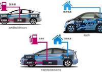 插電式混合動力車和油電混合動力車哪個更實用?為什麼?