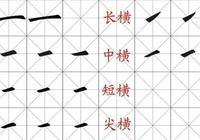 書畫-《歐體基礎筆畫大歸納》歐體基本筆畫練習圖例
