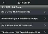 14日辛辛那提賽,科維託娃,吉奧吉,加斯奎特,奎利晉級第二輪