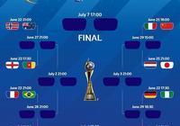 歐洲女足已經取得4連勝,中國女足反而更容易放下包袱贏得勝利