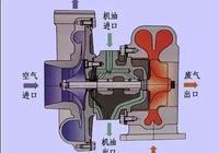 渦輪增壓器損壞掉了,能當自然吸氣的車子行駛嗎?