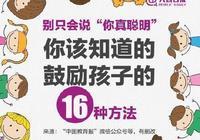 """人民日報:鼓勵孩子別隻會說""""你真聰明"""",試試這16句話"""