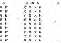 中國 · 楊柏鄉志 姓氏人口