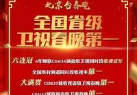 """北京衛視的春晚""""因禍得福"""",剪輯師再次喜提網友加雞腿"""