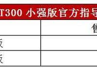 眾泰要崛起!最廉價SUV來了,4萬就能入手,比寶駿510還大一圈