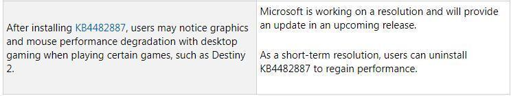 Windows 10更新陰了《Apex英雄》玩家
