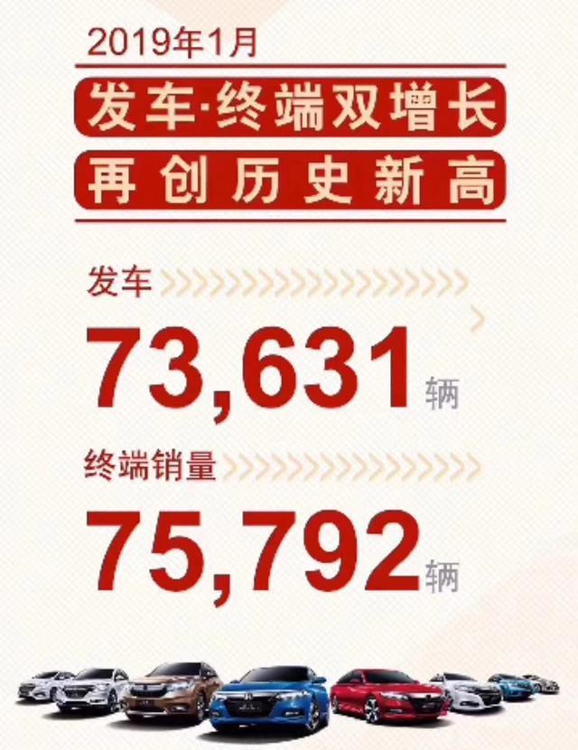 廣汽本田1月終端銷量達7.58萬輛,雅閣、凌派同比大漲