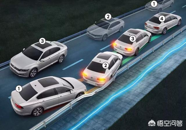 到底是德系車安全性高還是日系車安全性高啊?