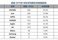 為什麼有人說鴻蒙系統如果發佈以後,安卓和蘋果系統最多五年全部退出市場徹底倒閉?