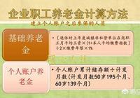 在北京自由職業,繳納社保,掛靠,一年兩萬,交15年30萬,划算嗎?