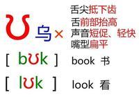 英語48個音標別再亂髮音丟人了,老外指出中國人發音缺陷,快收藏