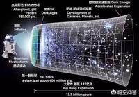 如果宇宙中只有地球存在生命,地球滅亡了之後宇宙存在的意義是什麼?