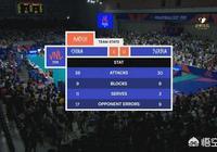 北侖站中國女排3-0塞爾維亞,斬獲冠軍,袁心玥12分,張常寧12分,如何評價?